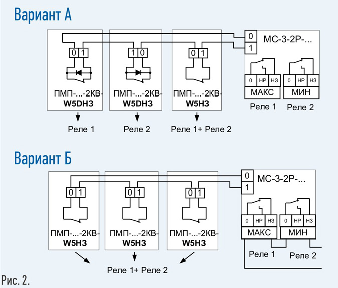 Датчик ПМП-022 (рис. 1) состоит из направляющей - трубы, корпуса...  Датчик уровня ПМП-022 предназначен для контроля...