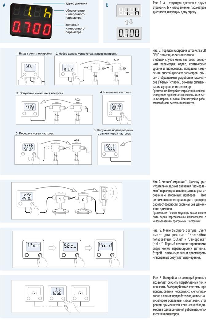 Славда Ws-40pt инструкция скачать - картинка 1