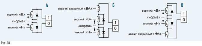 ротационного счетчика газа RVG