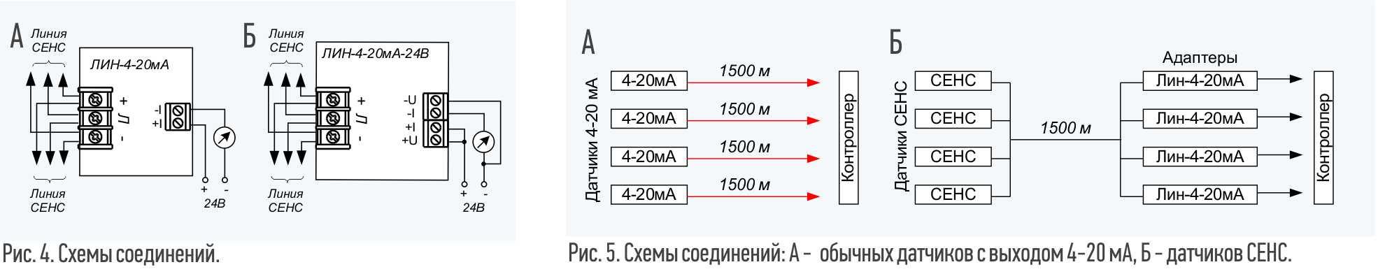 1, схемы соединений - рис. 4.